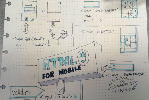 HTML5 Forms for Mobile Usability