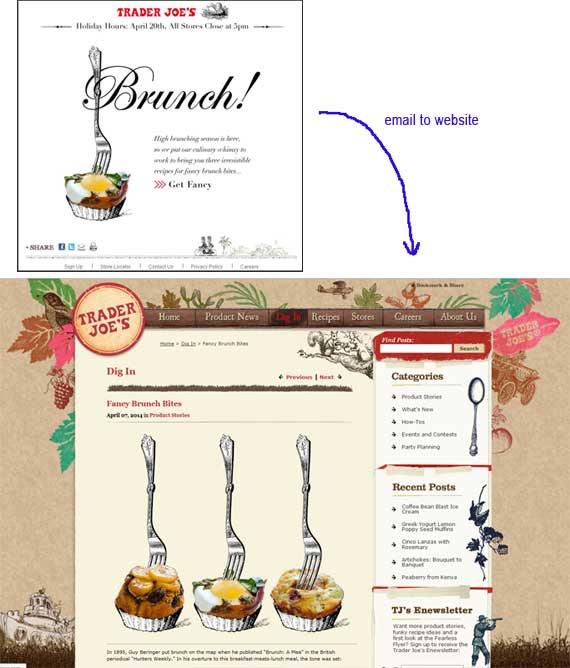 Email & website of Trader Joe's