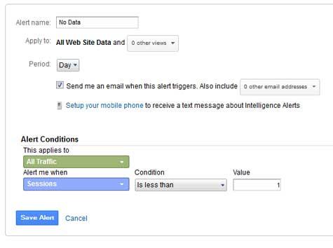 Setting up Custom Alerts in Google Analytics